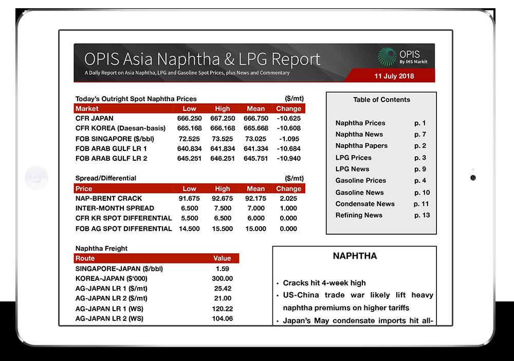 Asia-Naphtha-LPG-Report