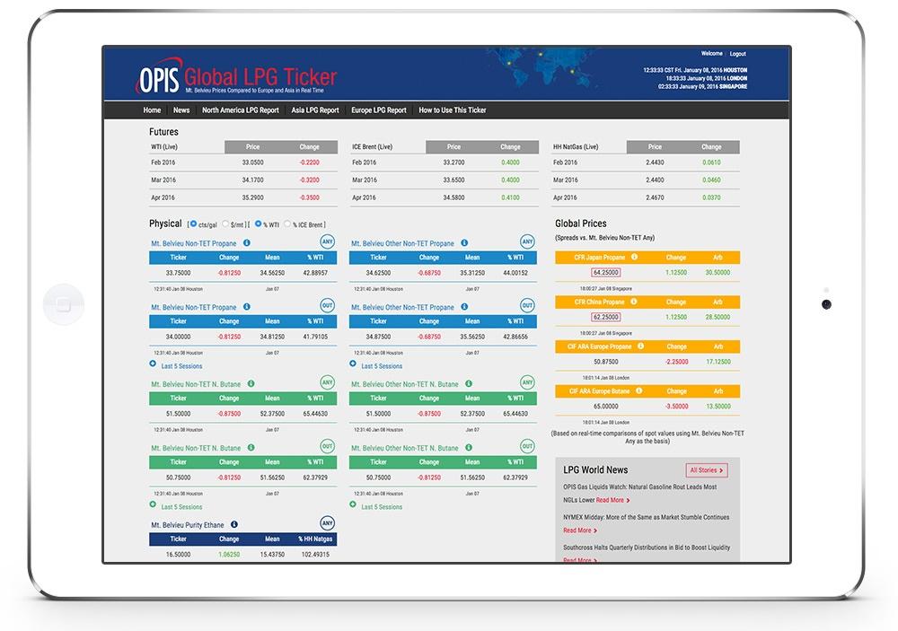 Global LPG Ticker