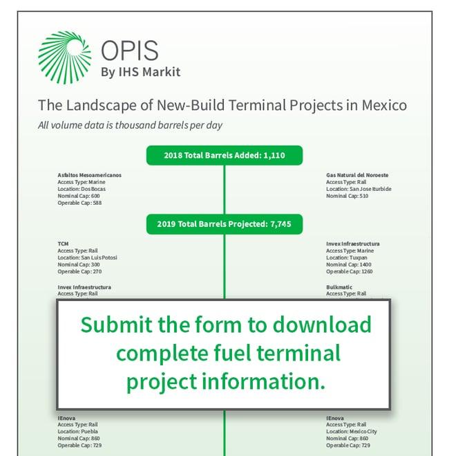 Mexico-terminal-infographic-thumbnail