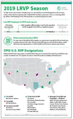 RVP Infographic