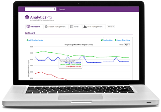 AnalyticsPro-Screen1-528px.png